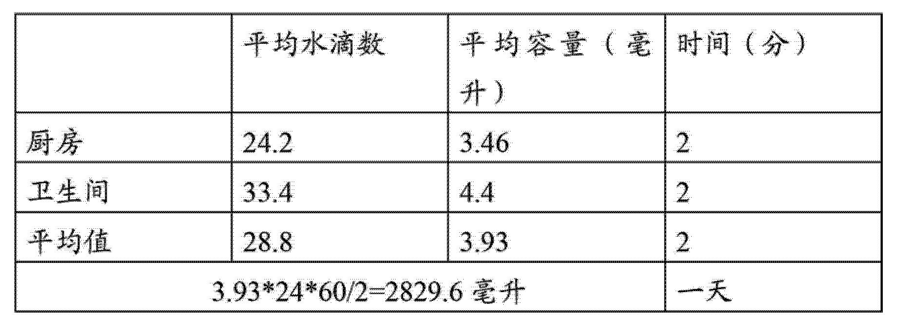 Figure CN202936850UD00061