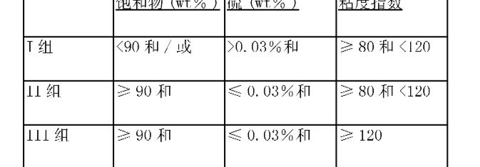 Figure CN1918226BD00081