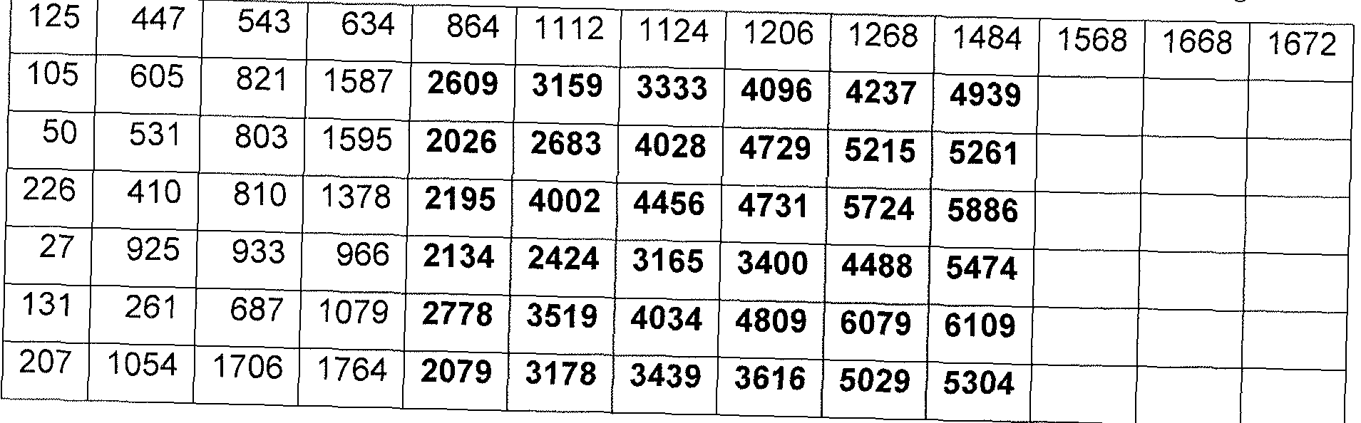 Wo2011104182a2 Encoder And Encoding Method Providing Incremental H 261 Block Diagram Figure Imgf000115 0003