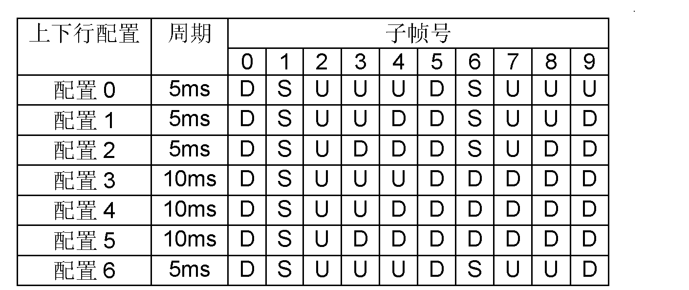 Figure CN102594438AD00111