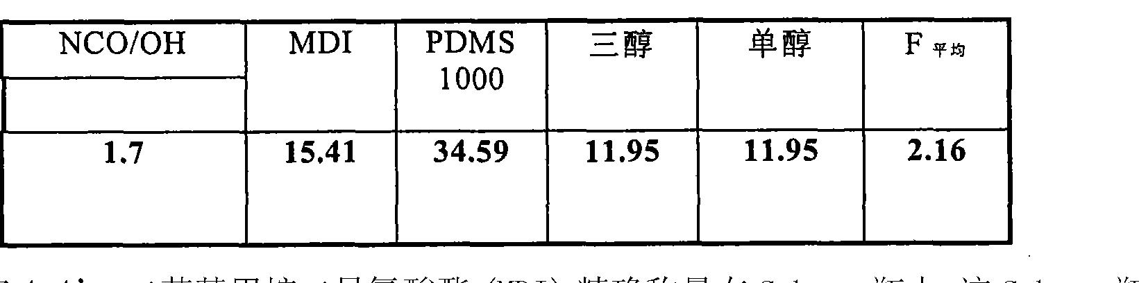 Figure CN101039982BD00293