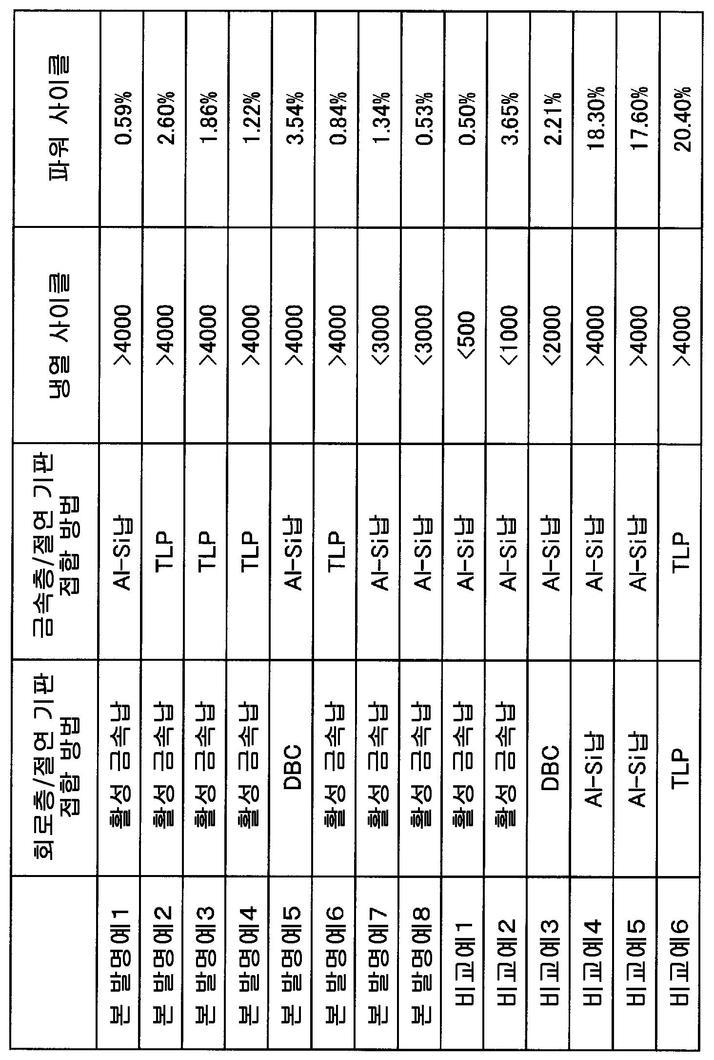 Figure 112014091158104-pct00002