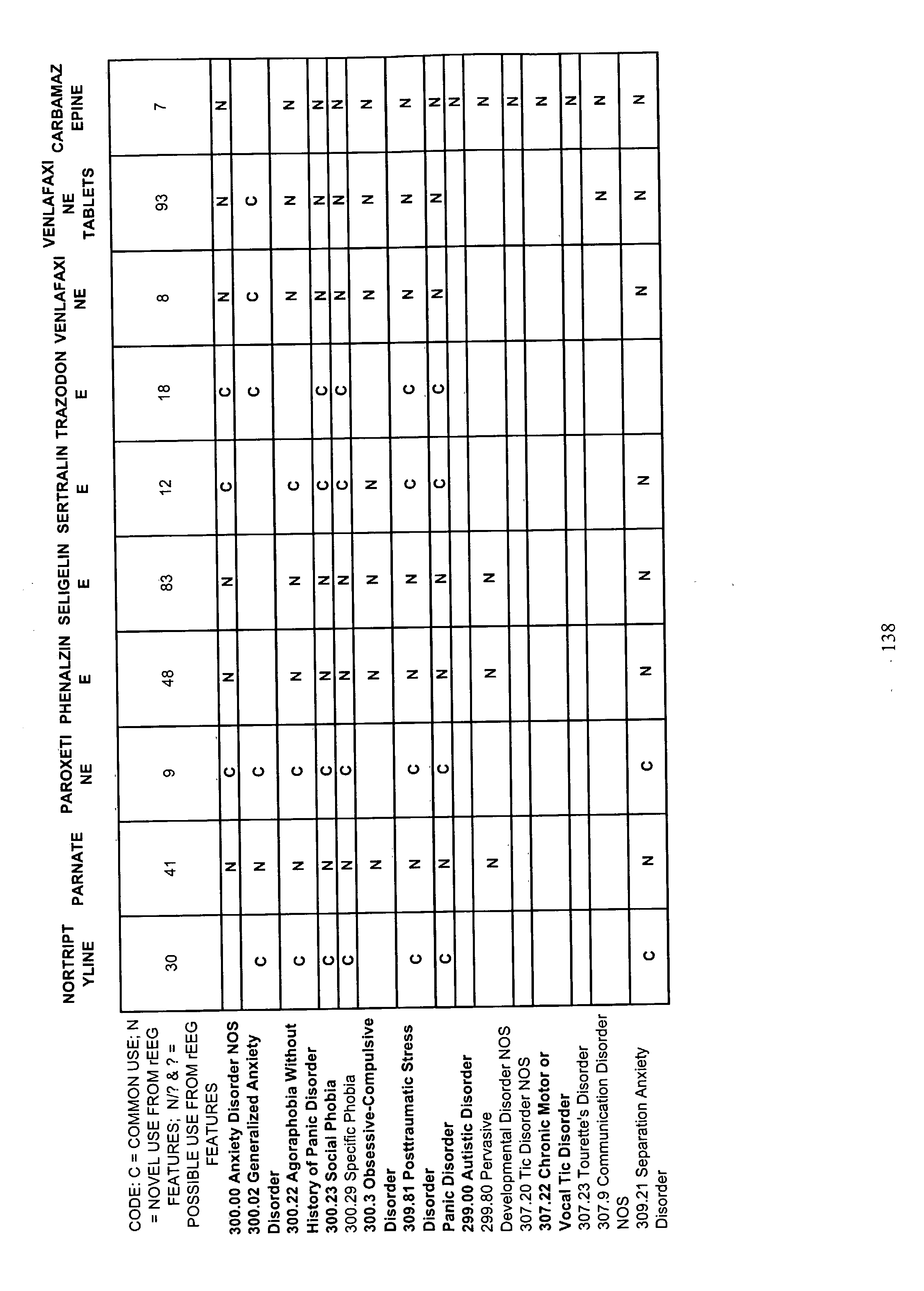 Figure US20030135128A1-20030717-P00009