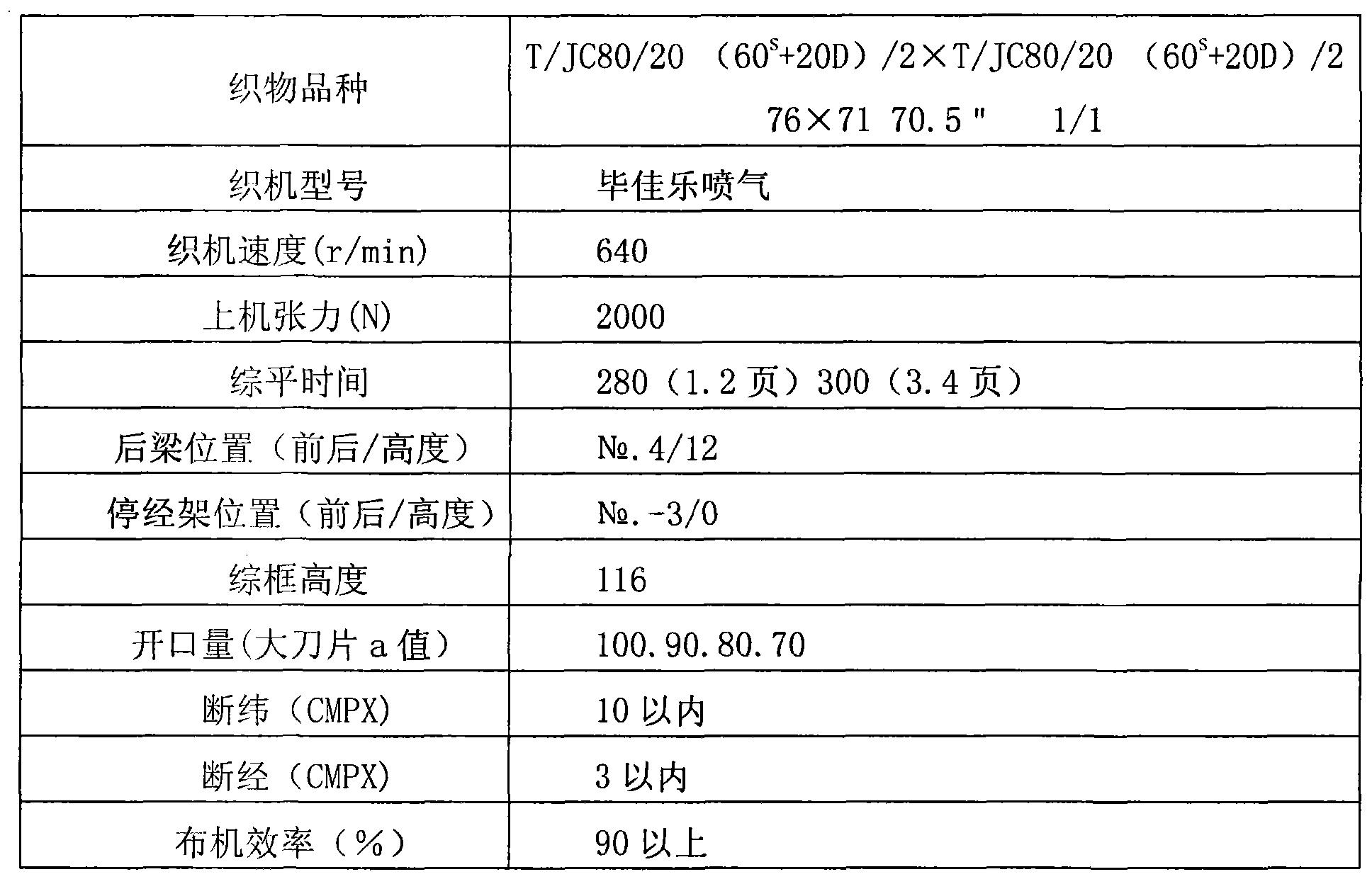 Figure CN101962850BD00081