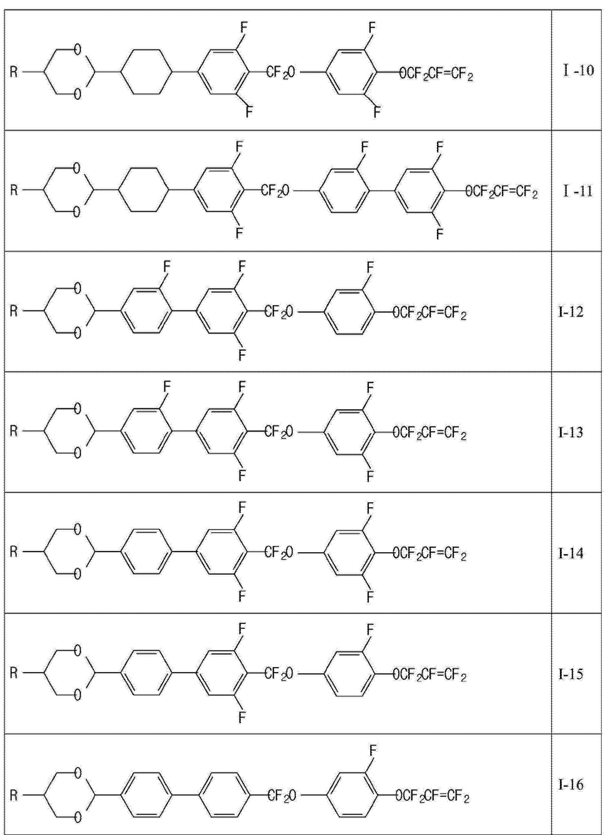 Figure CN103773386AC00051