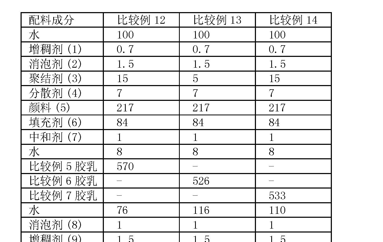Figure CN101304962BD00211