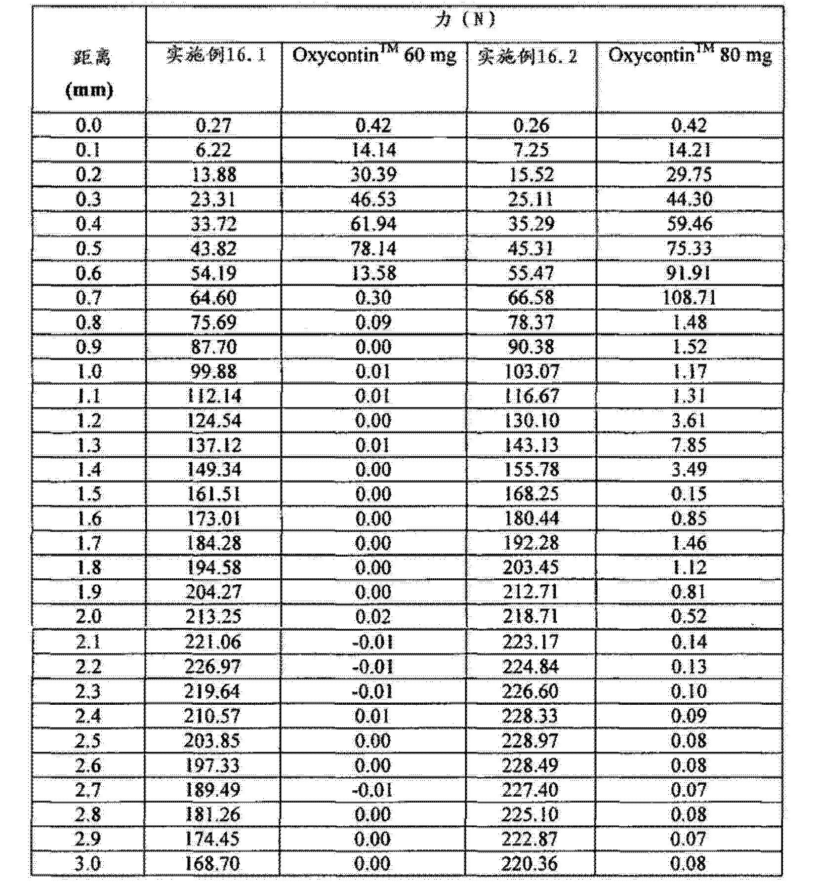 Figure CN102743355BD01461