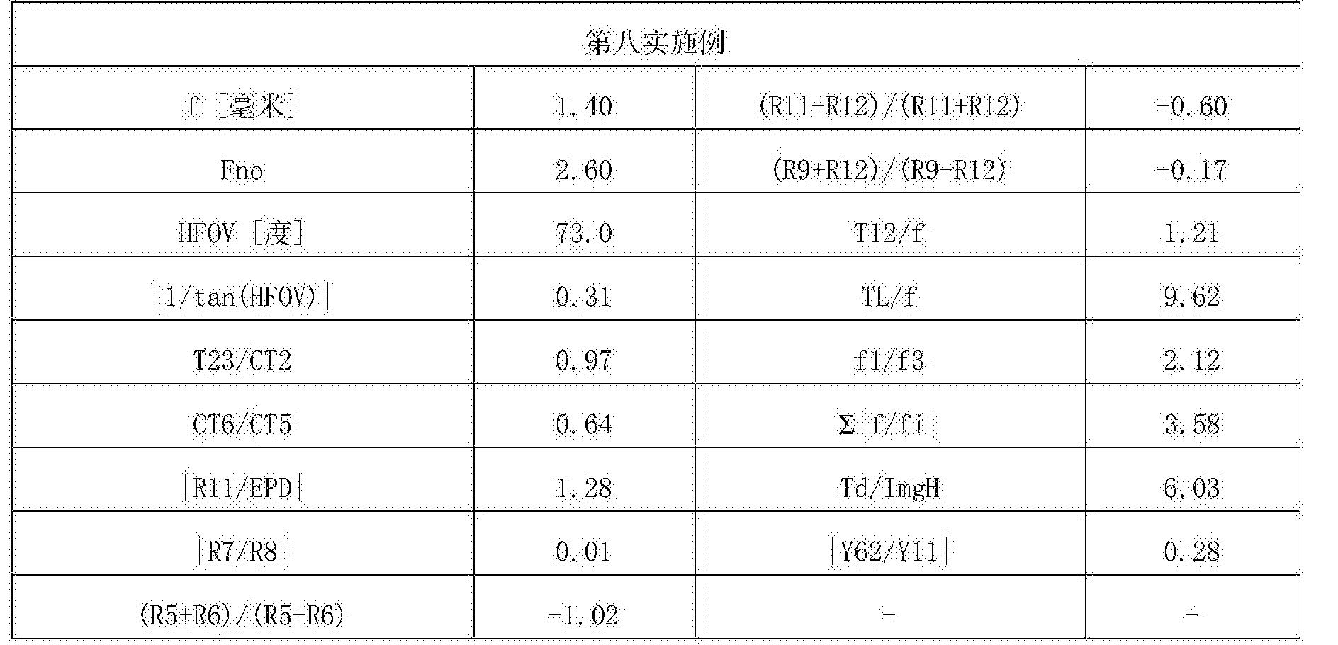 Figure CN107305283AD00342
