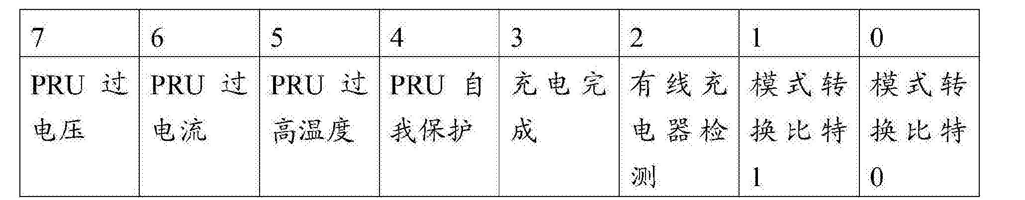 Figure CN107968493AD00122