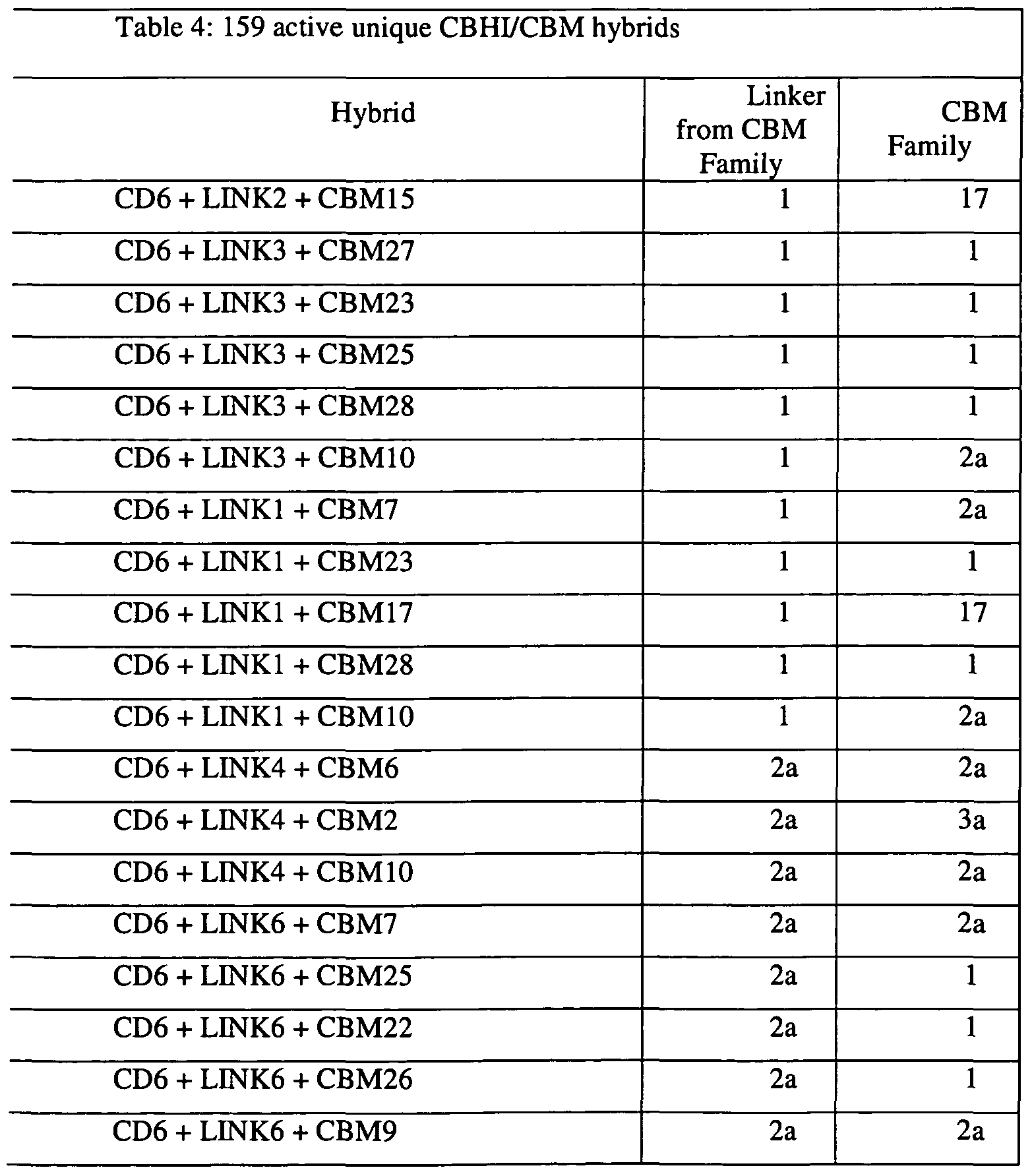 Figure imgf000385_0002