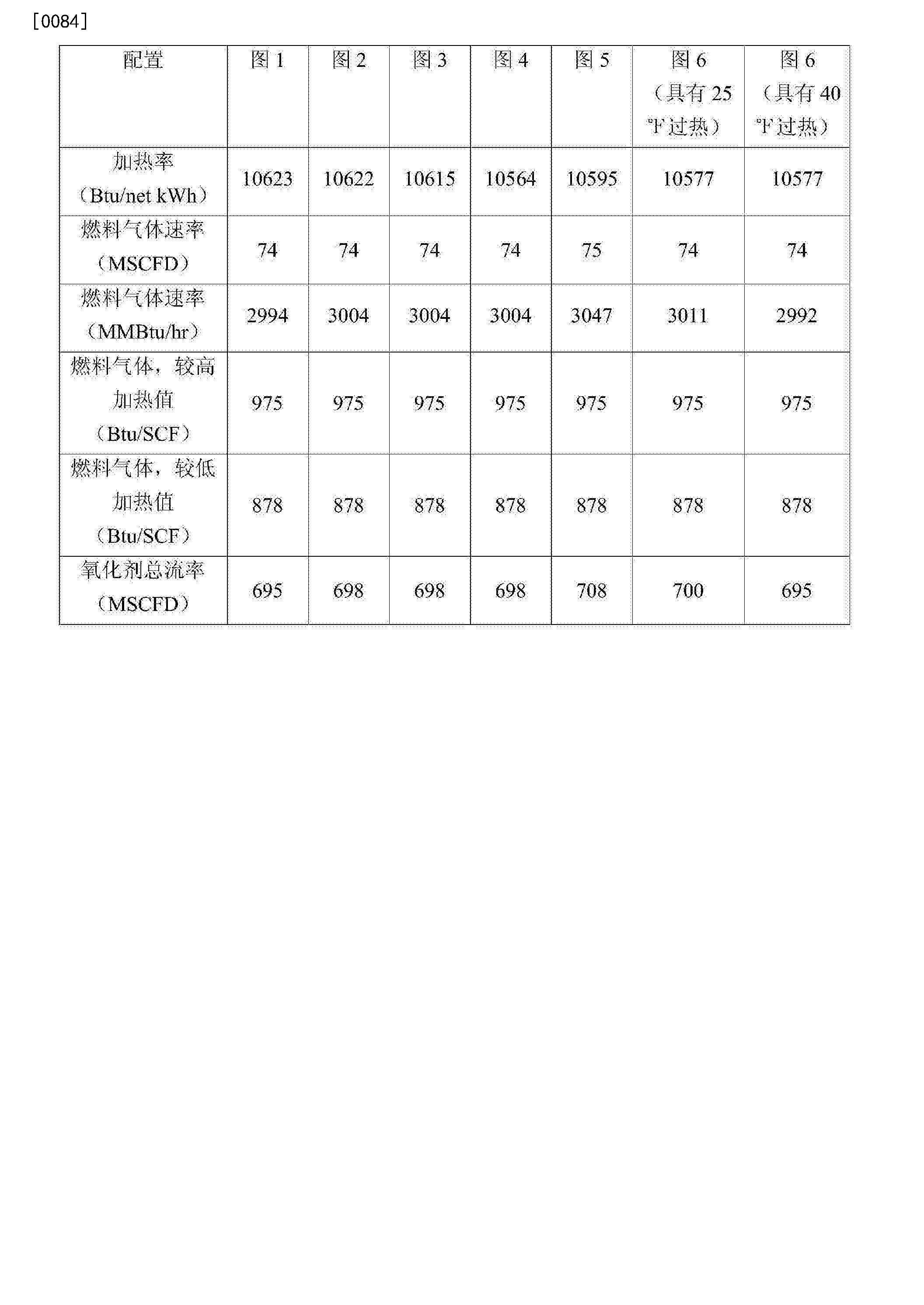 Figure CN103459815BD00181