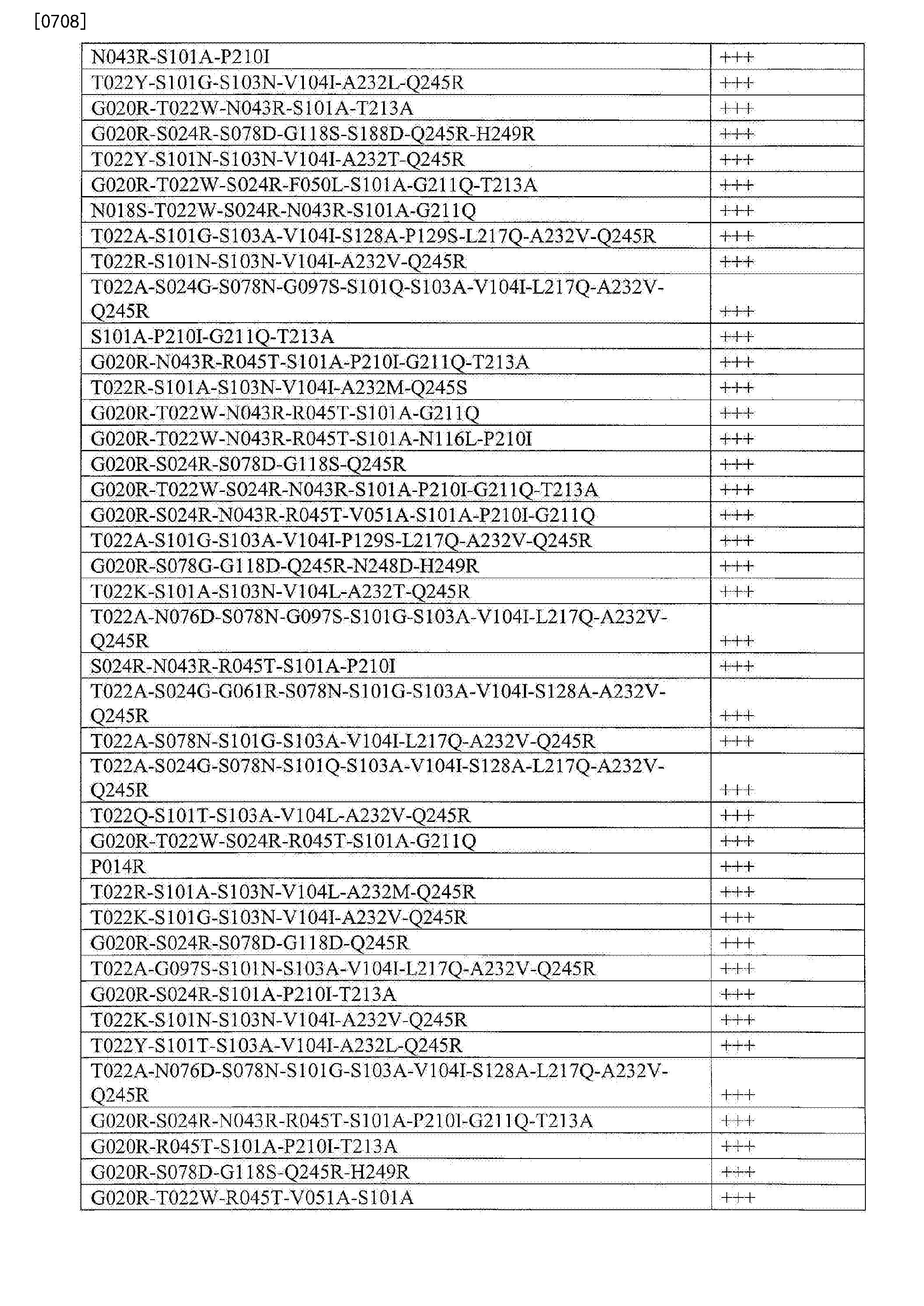 Figure CN103764823BD03081