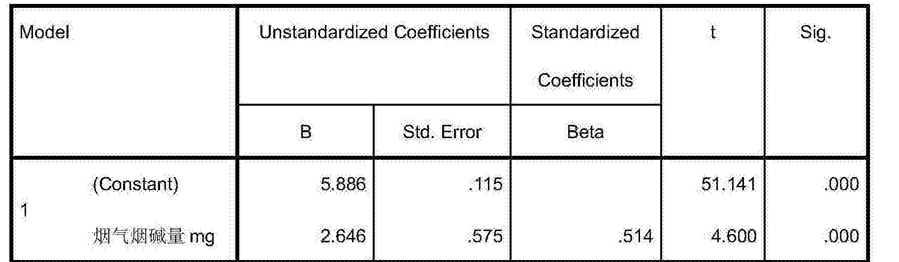 Figure CN106617274AD00233