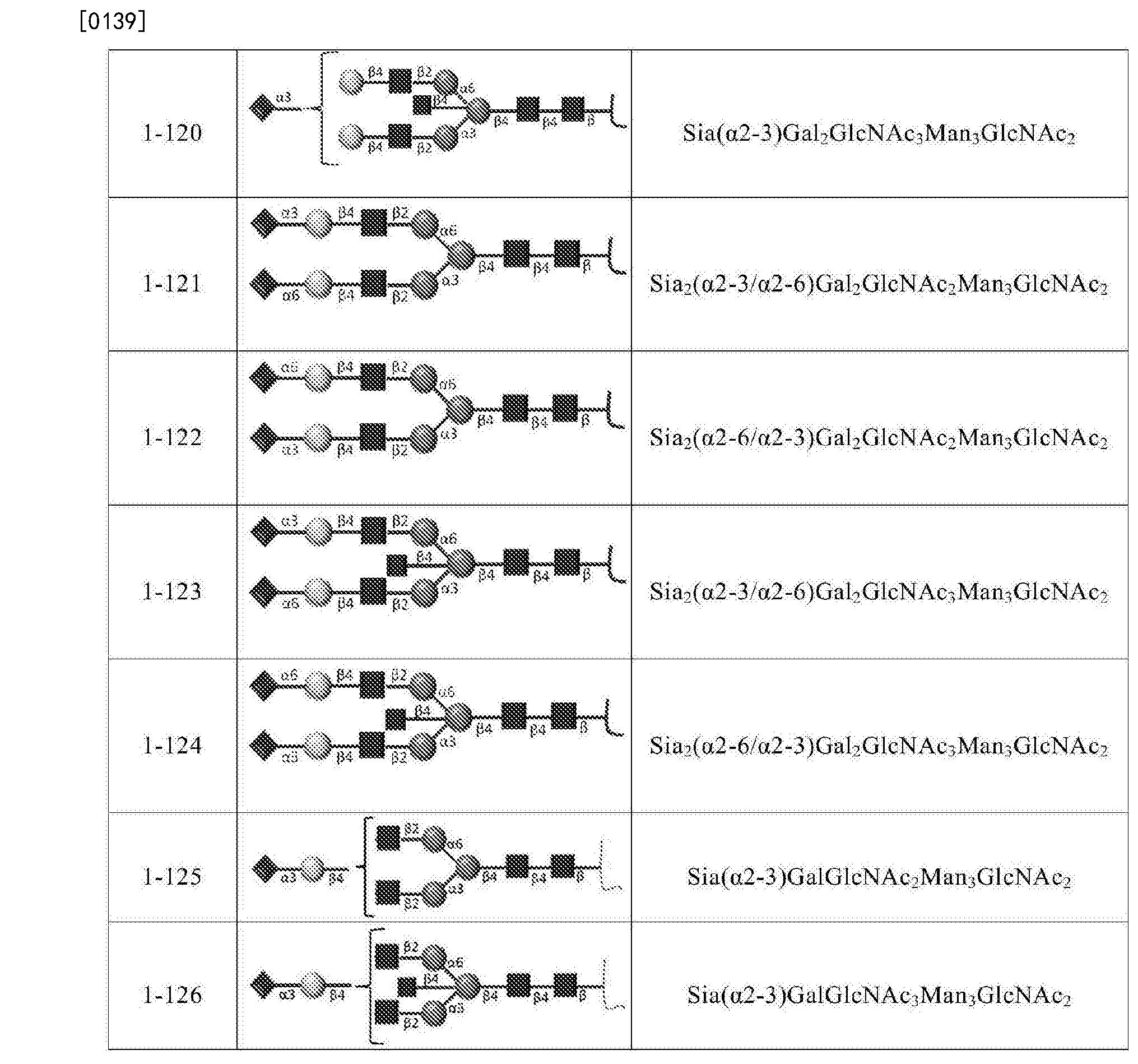 Figure CN107074945AD00231