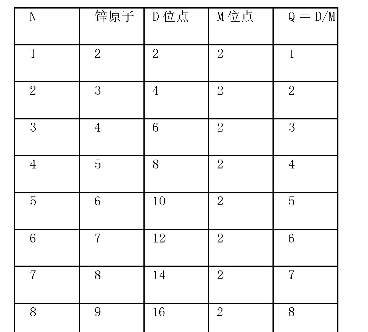 Figure CN102498133BD00462