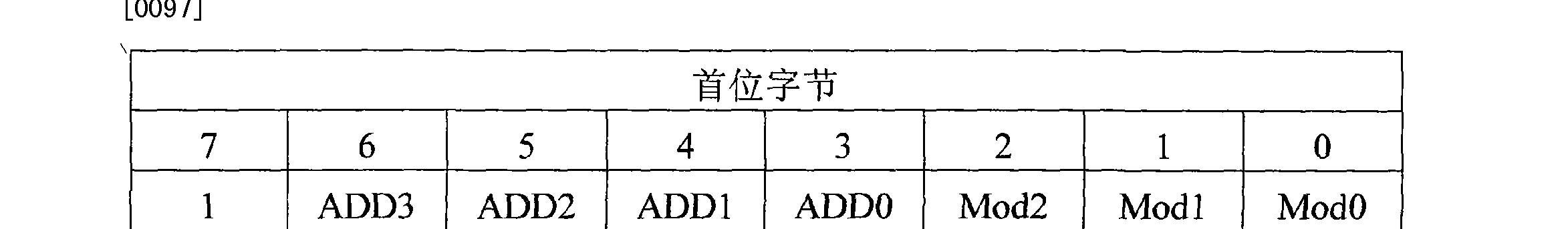 Figure CN102039589BD00091