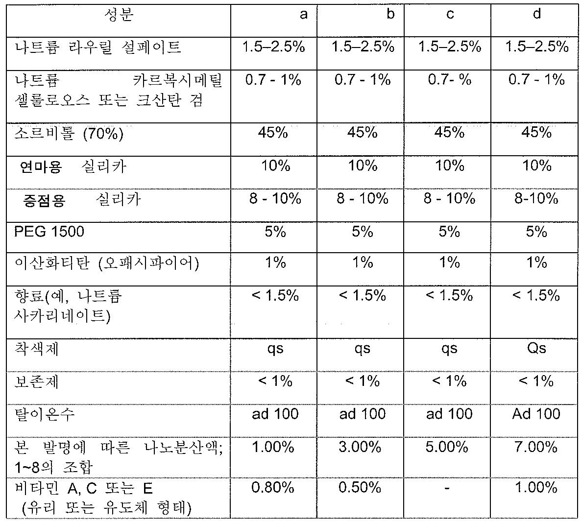 Figure 112008036677090-PCT00071