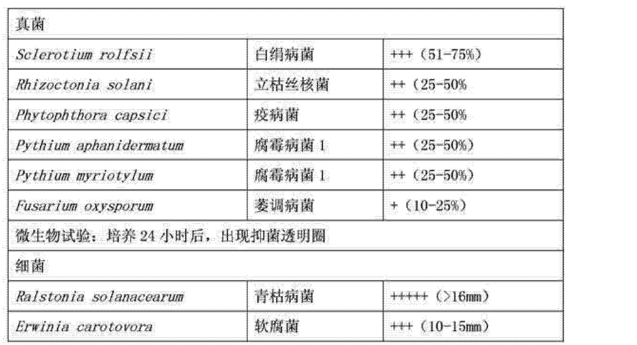 Figure CN103004755BD00072