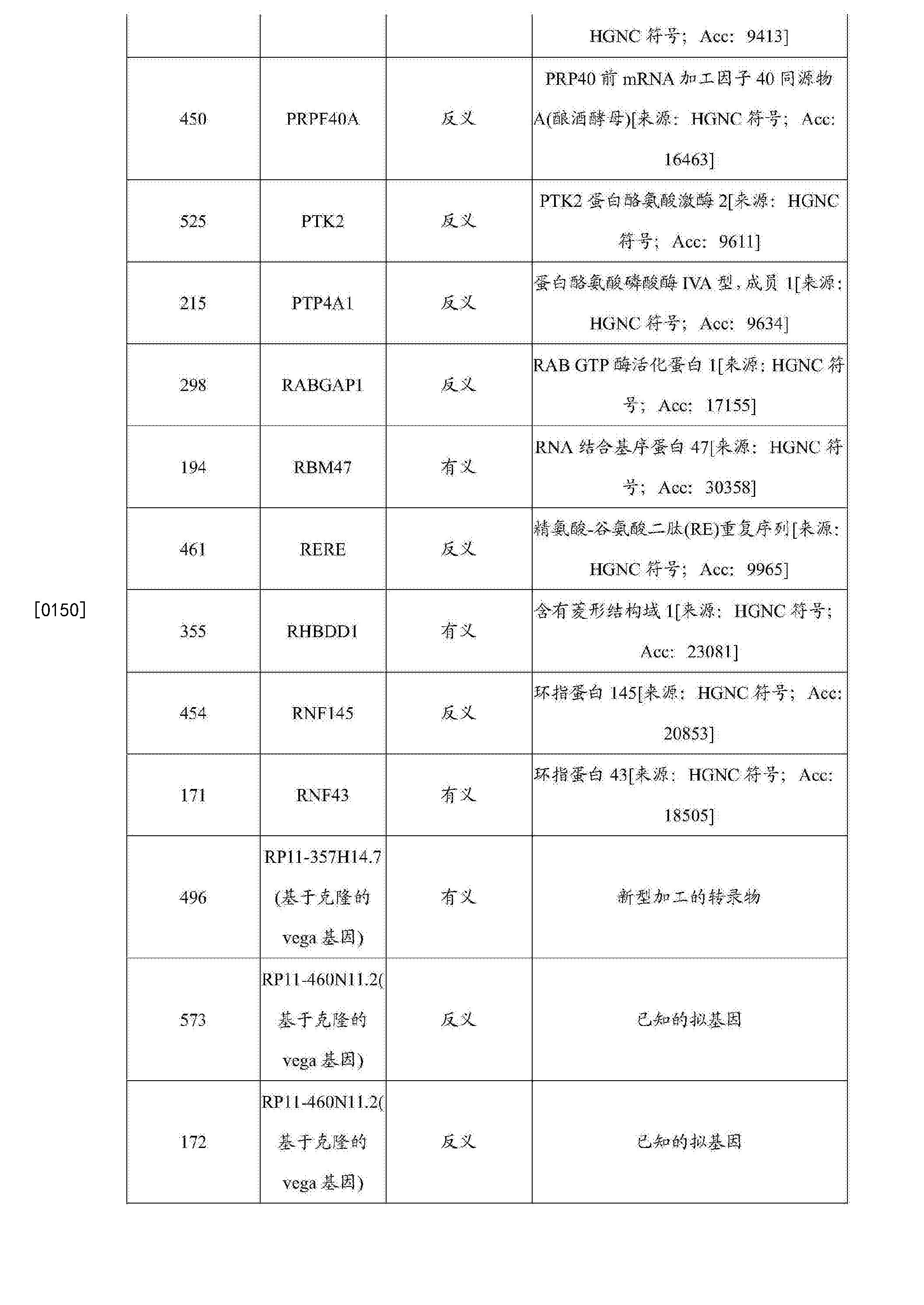 Figure CN103403543B9D00331
