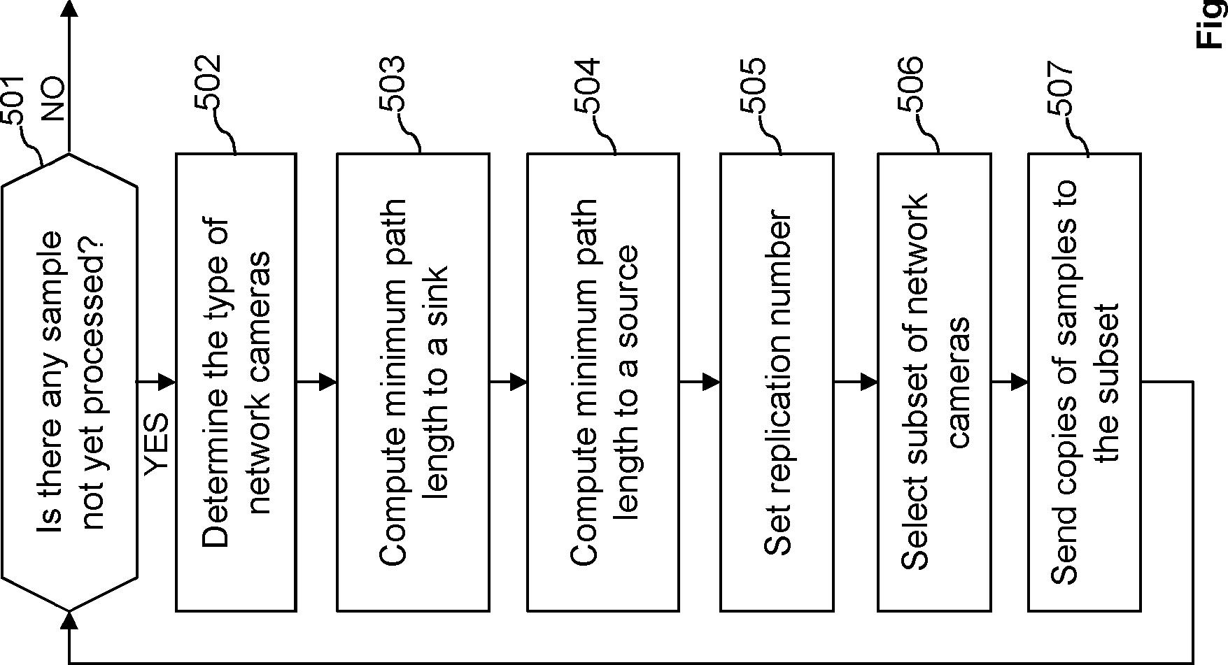 Figure GB2553108A_D0006