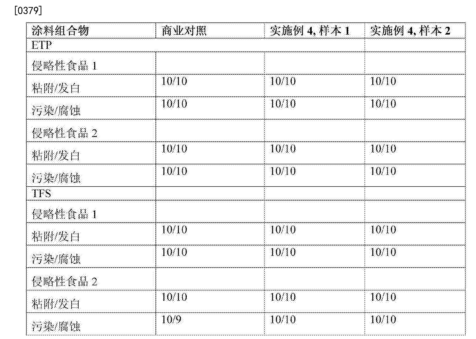 Figure CN103347963BD00521