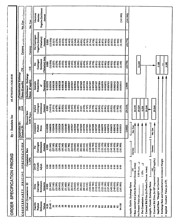 Figure US20030023546A1-20030130-P00004