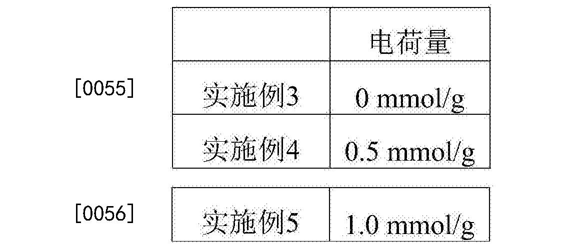 Figure CN107282025BD00071