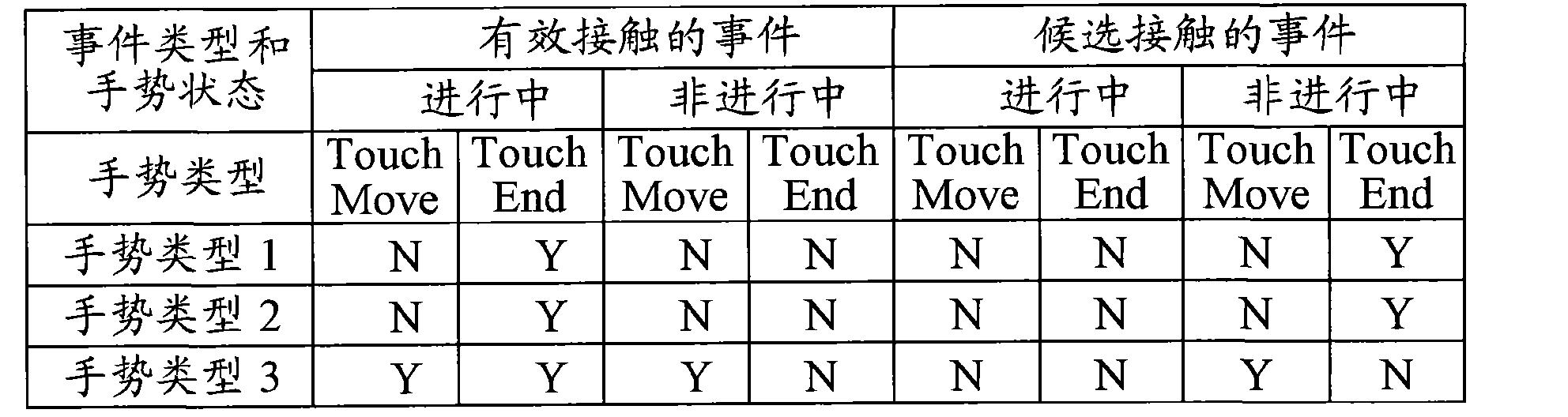 Figure CN103529976BD00131