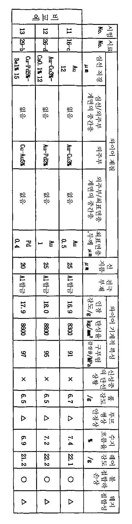 Figure 112003009118208-pct00007