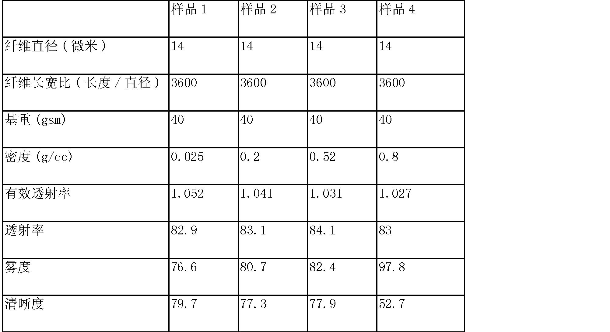 Figure CN104136970AD00091