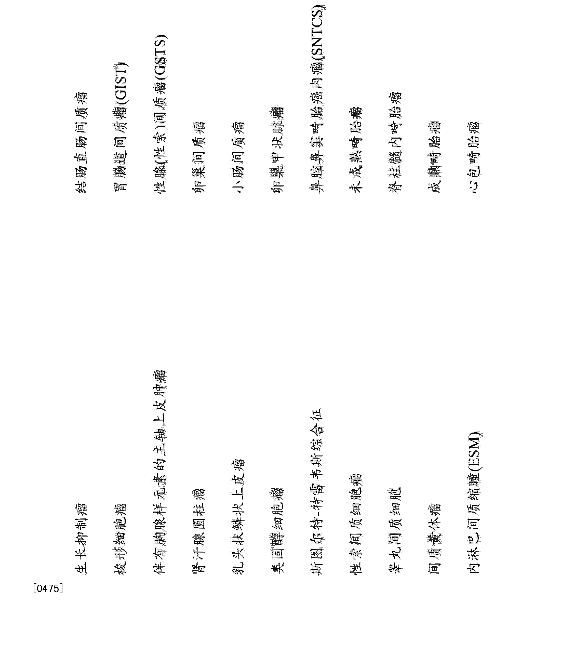 Figure CN103857387AD00881