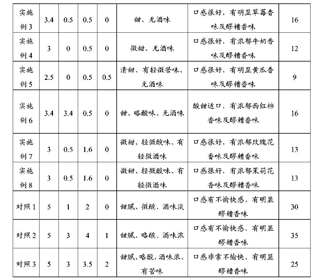 Figure CN103695243BD00091
