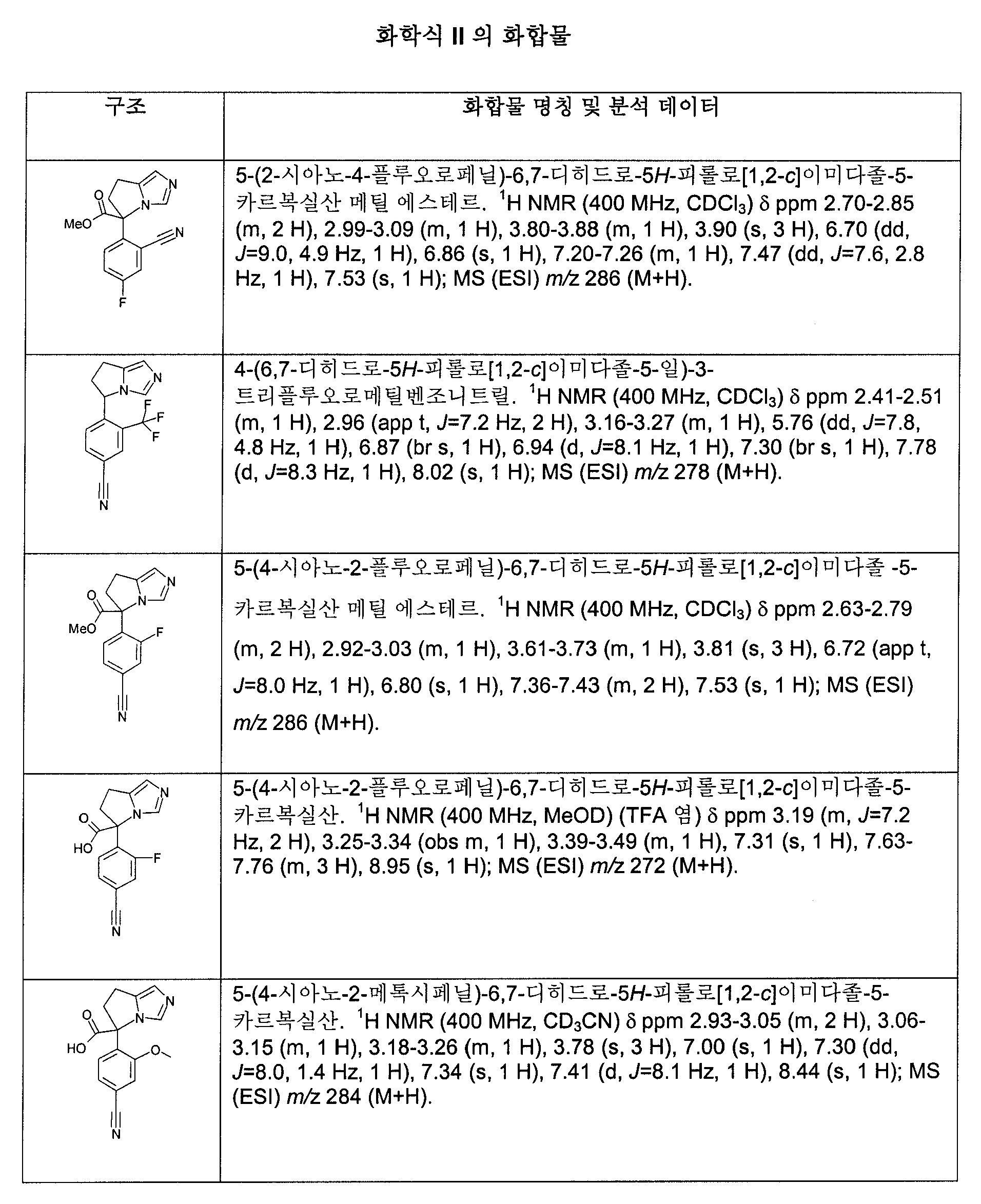Figure 112013001840595-pat00073