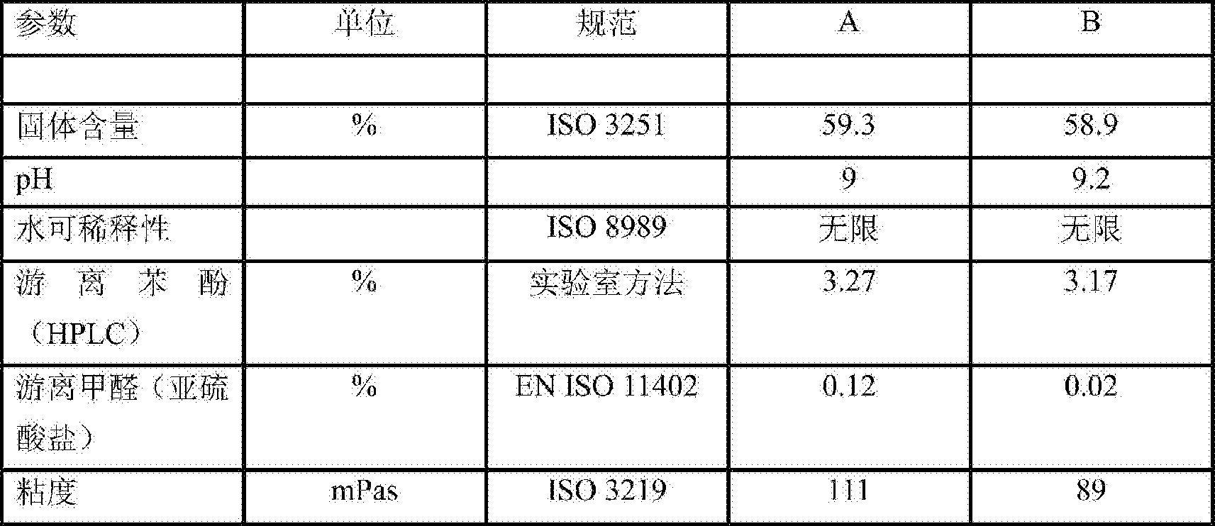 Figure CN104053691BD00192