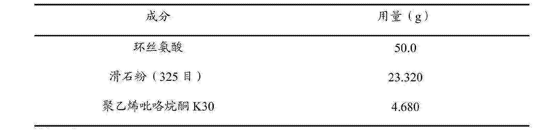 Figure CN105476976BD00222