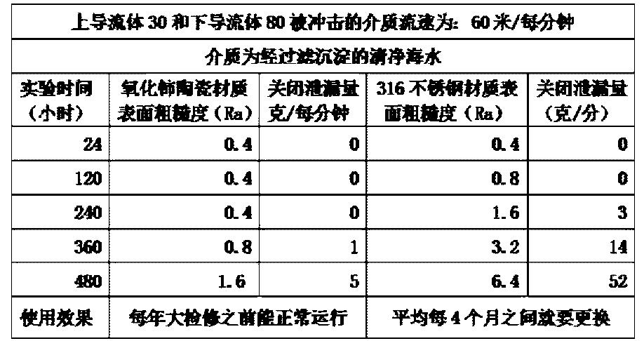 Figure CN104832379AD00131