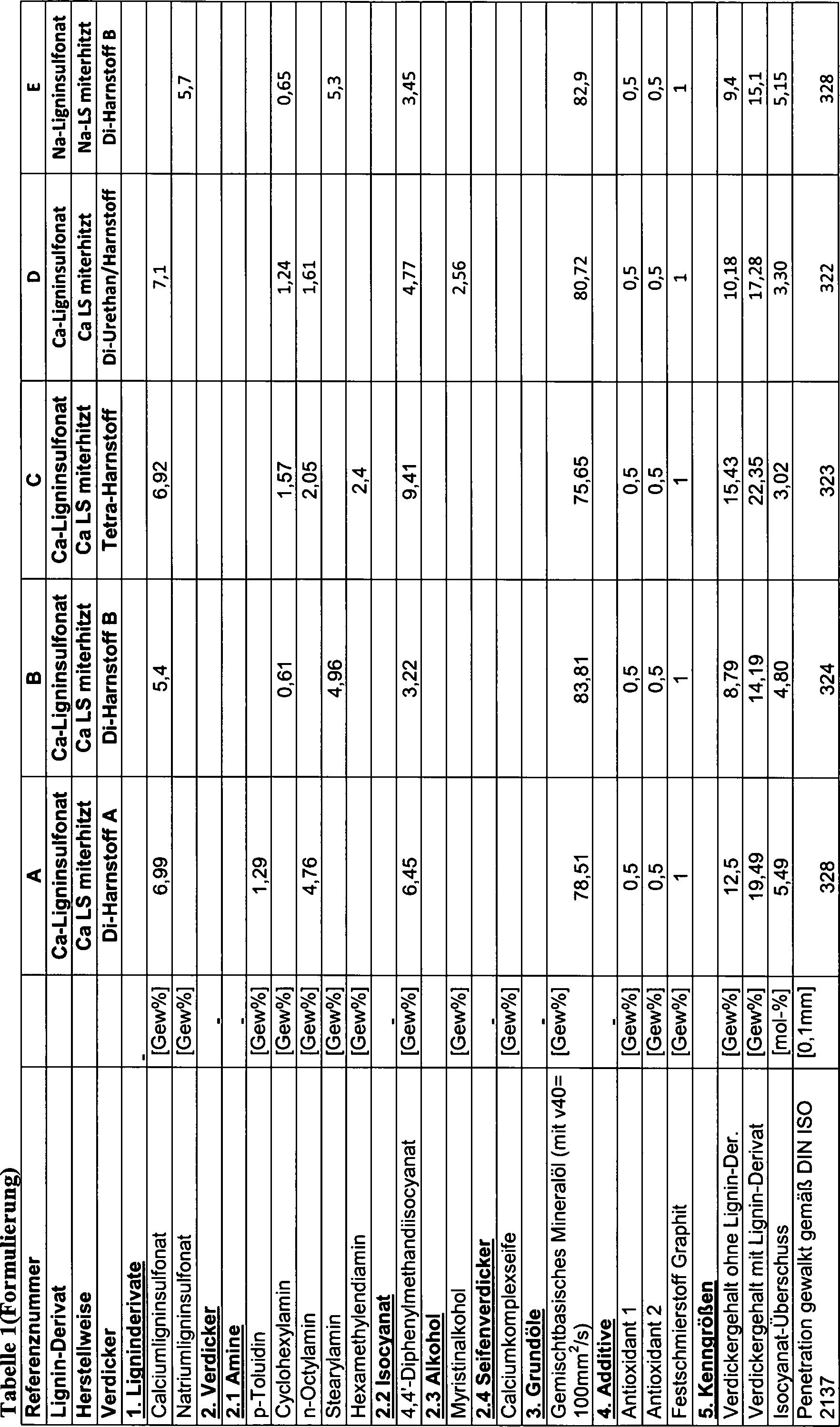 DE102015103440A1 - A process for producing polyurea