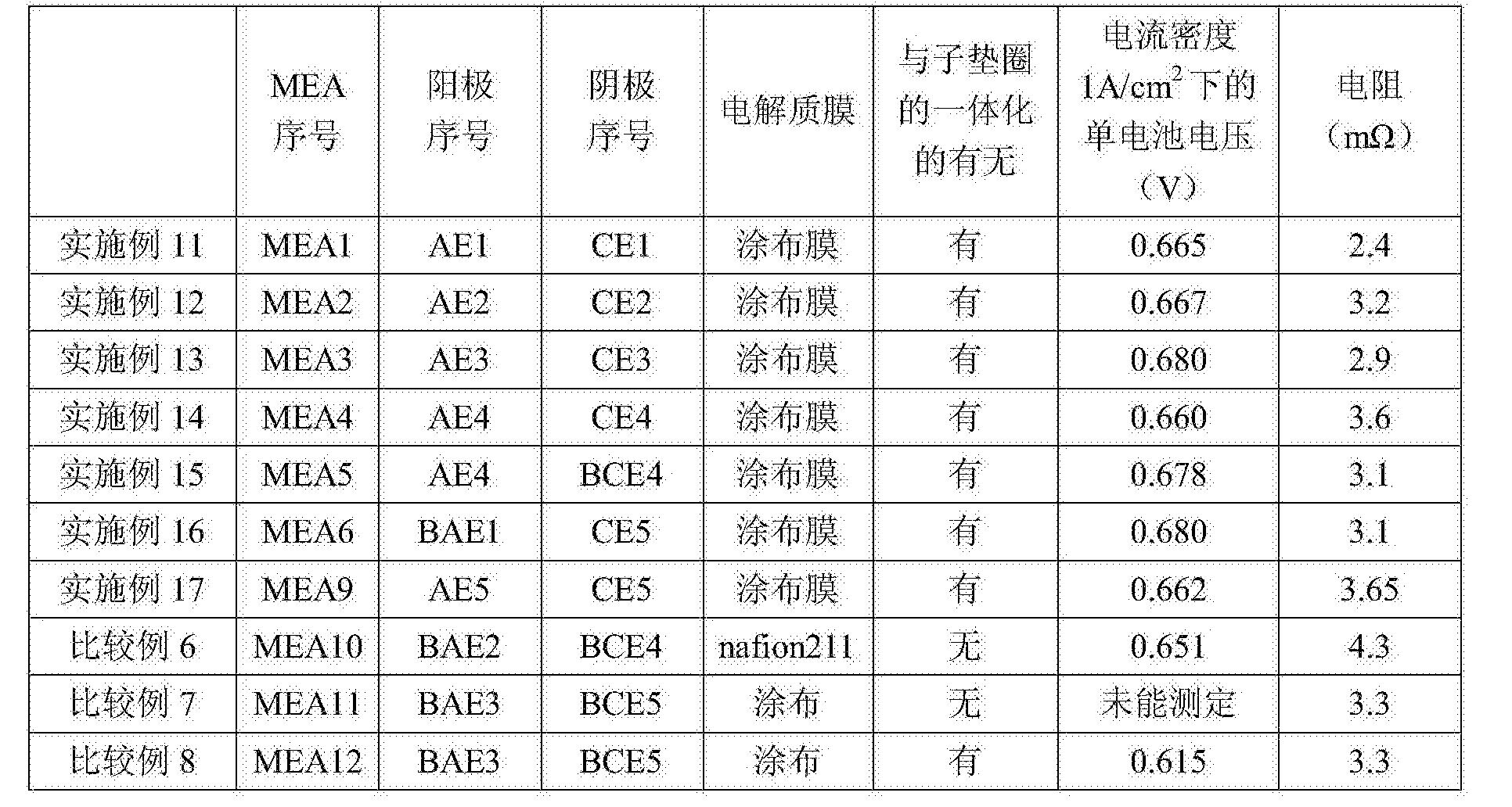 Figure CN108630971AD00151