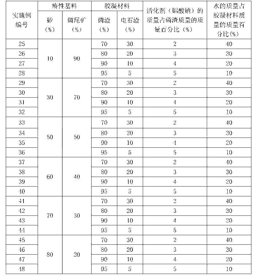 Figure CN103626471BD00071