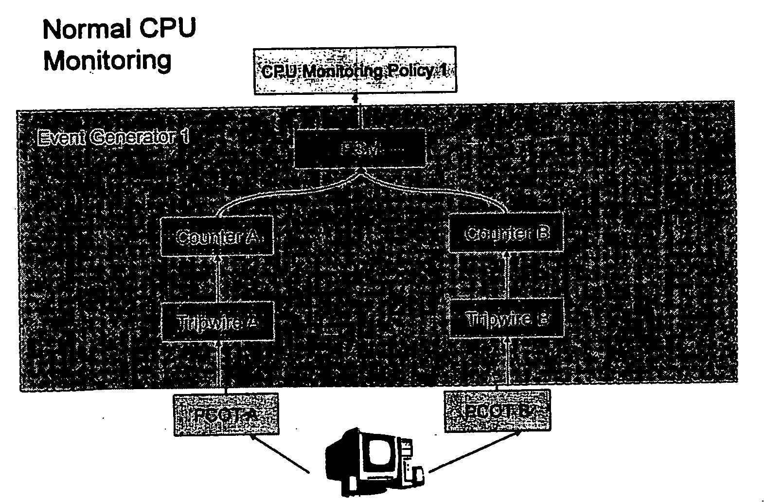 Figure US20070033273A1-20070208-P00008