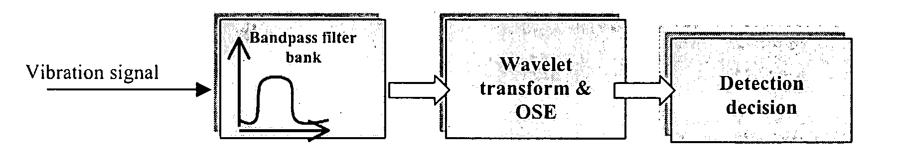 Figure US20050171736A1-20050804-P00003