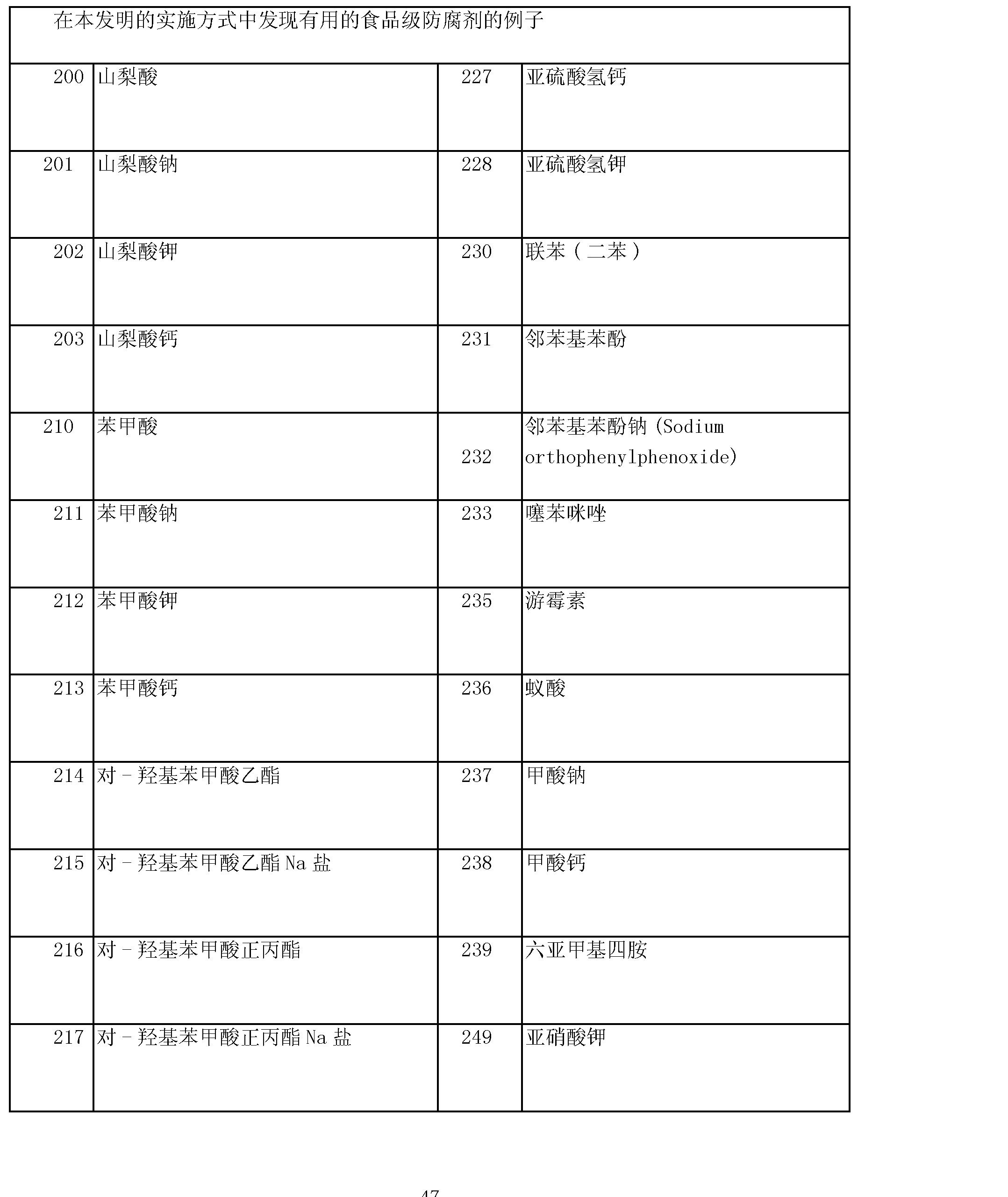 Figure CN101278051BD00471