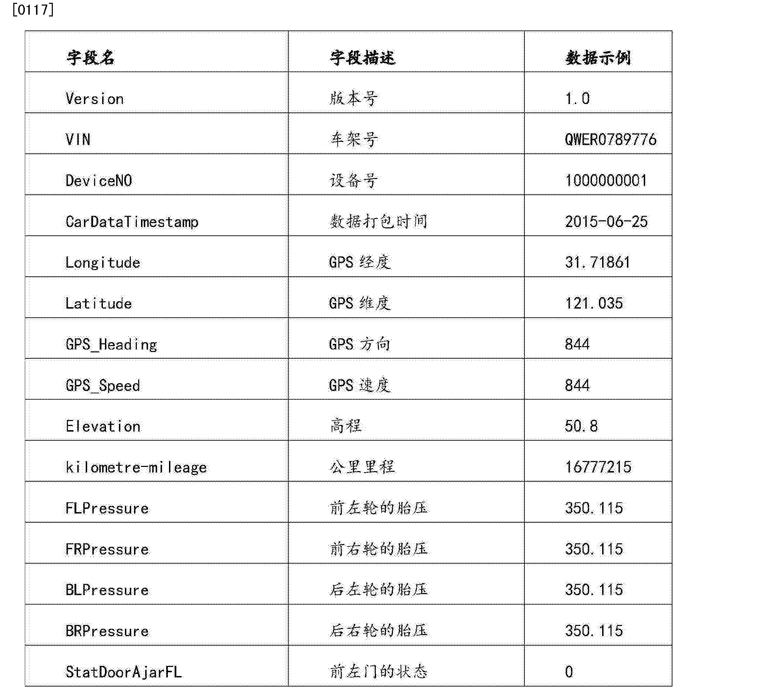 Figure CN105046088AD00162