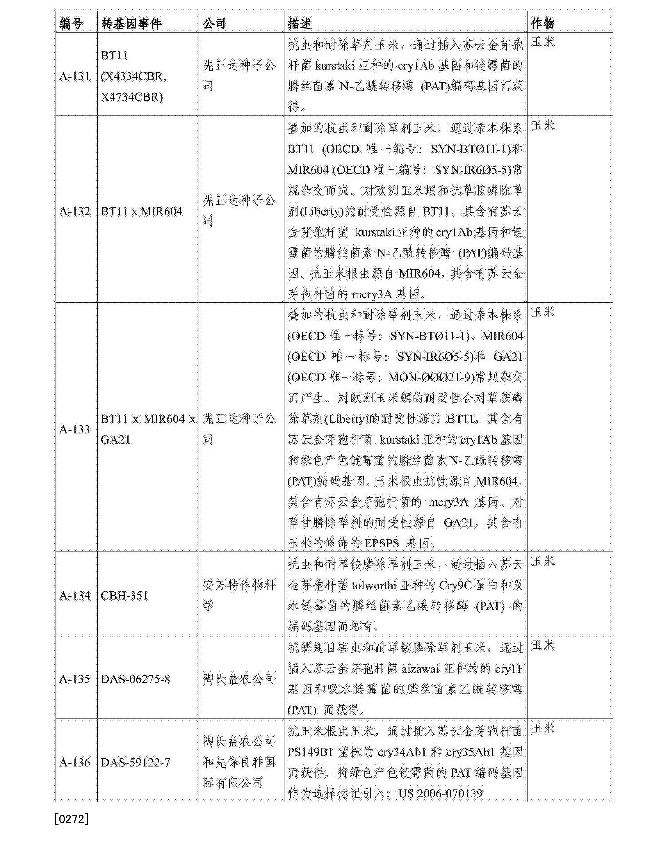 Figure CN103717076BD00411