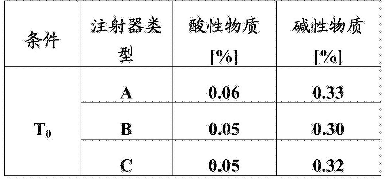 Figure CN108883172AD00542
