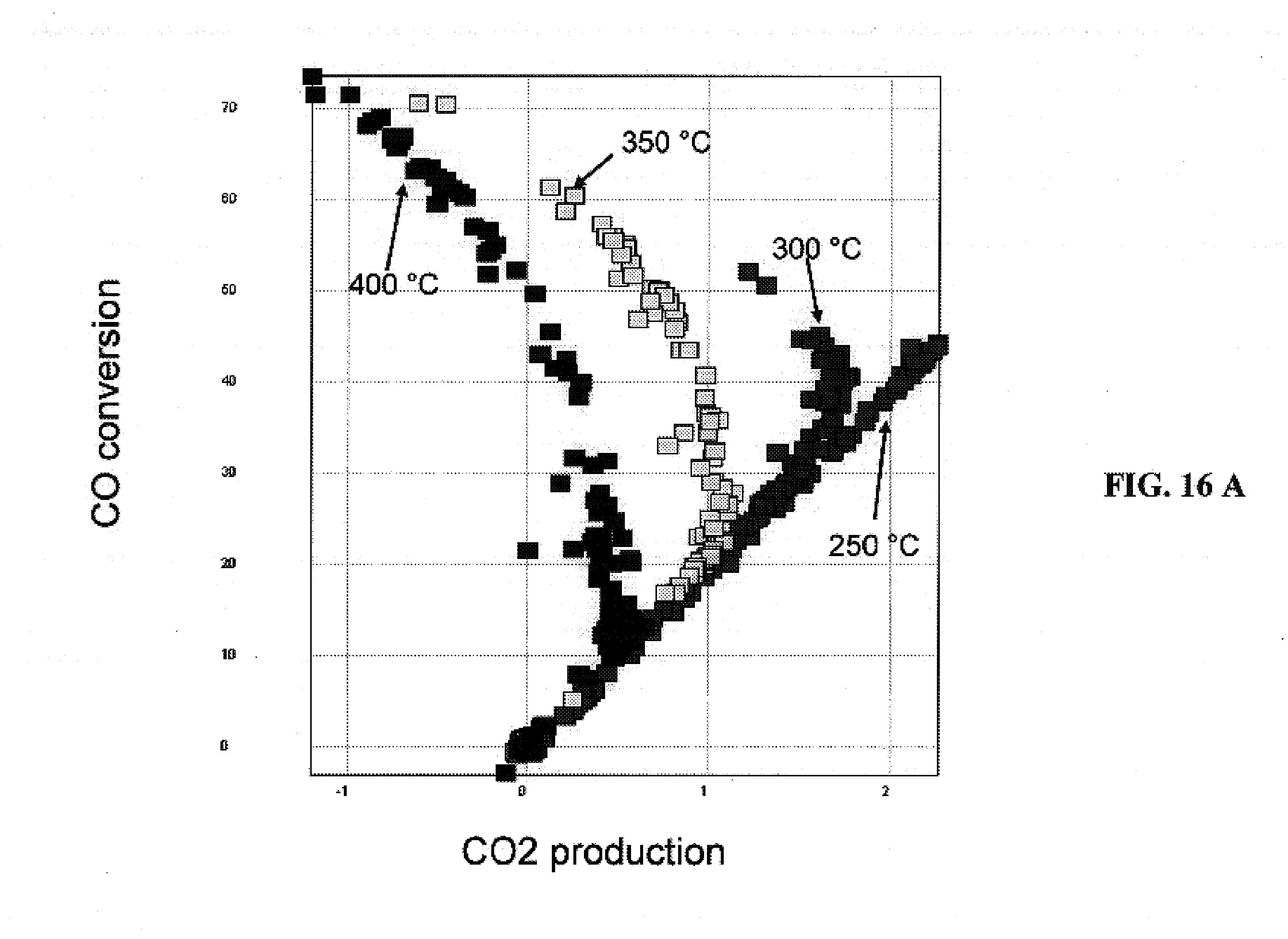 US7160533B2 - Platinum-ruthenium containing catalyst ... on