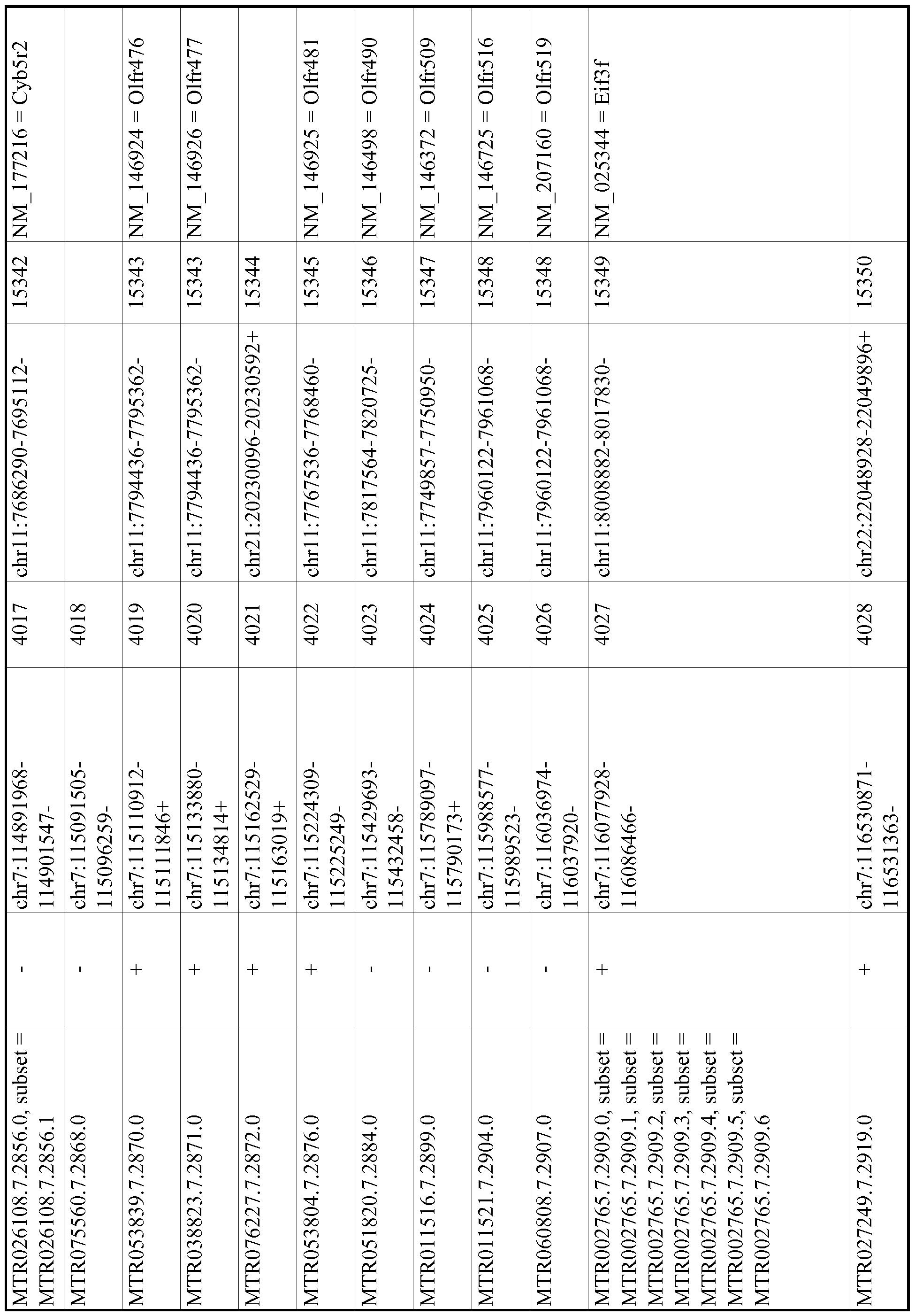 Figure imgf000764_0001