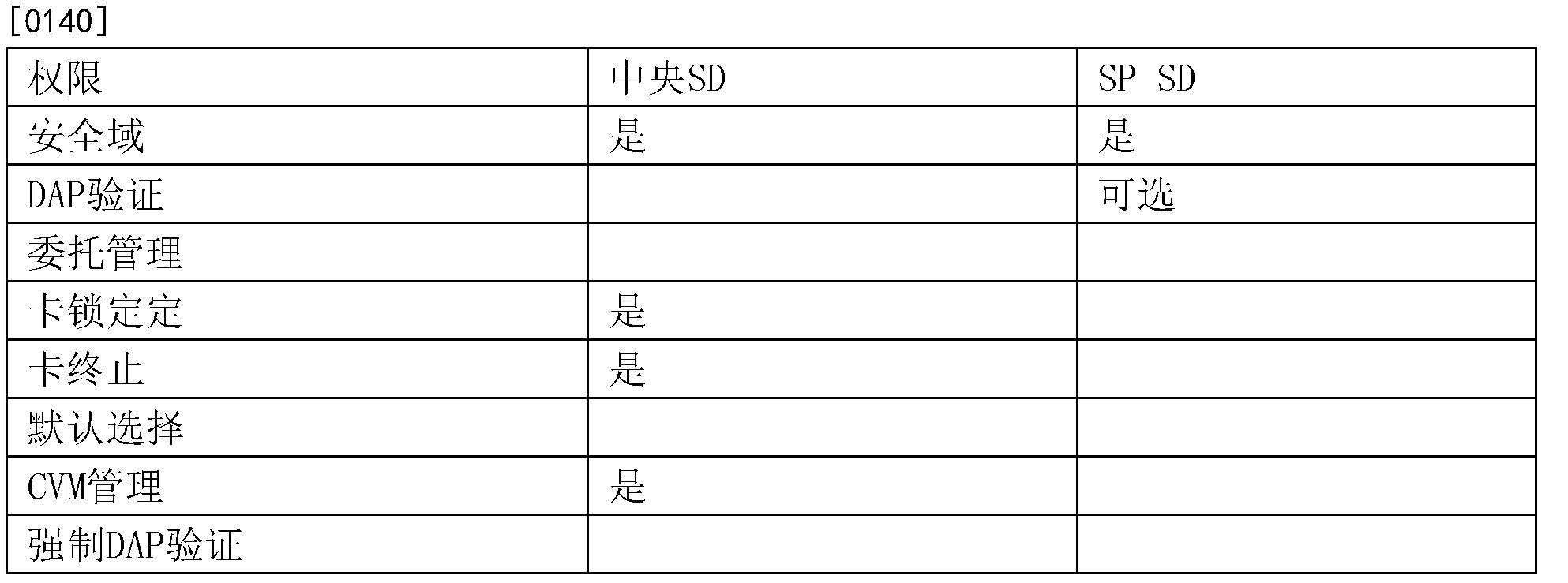 Figure CN104025507BD00161