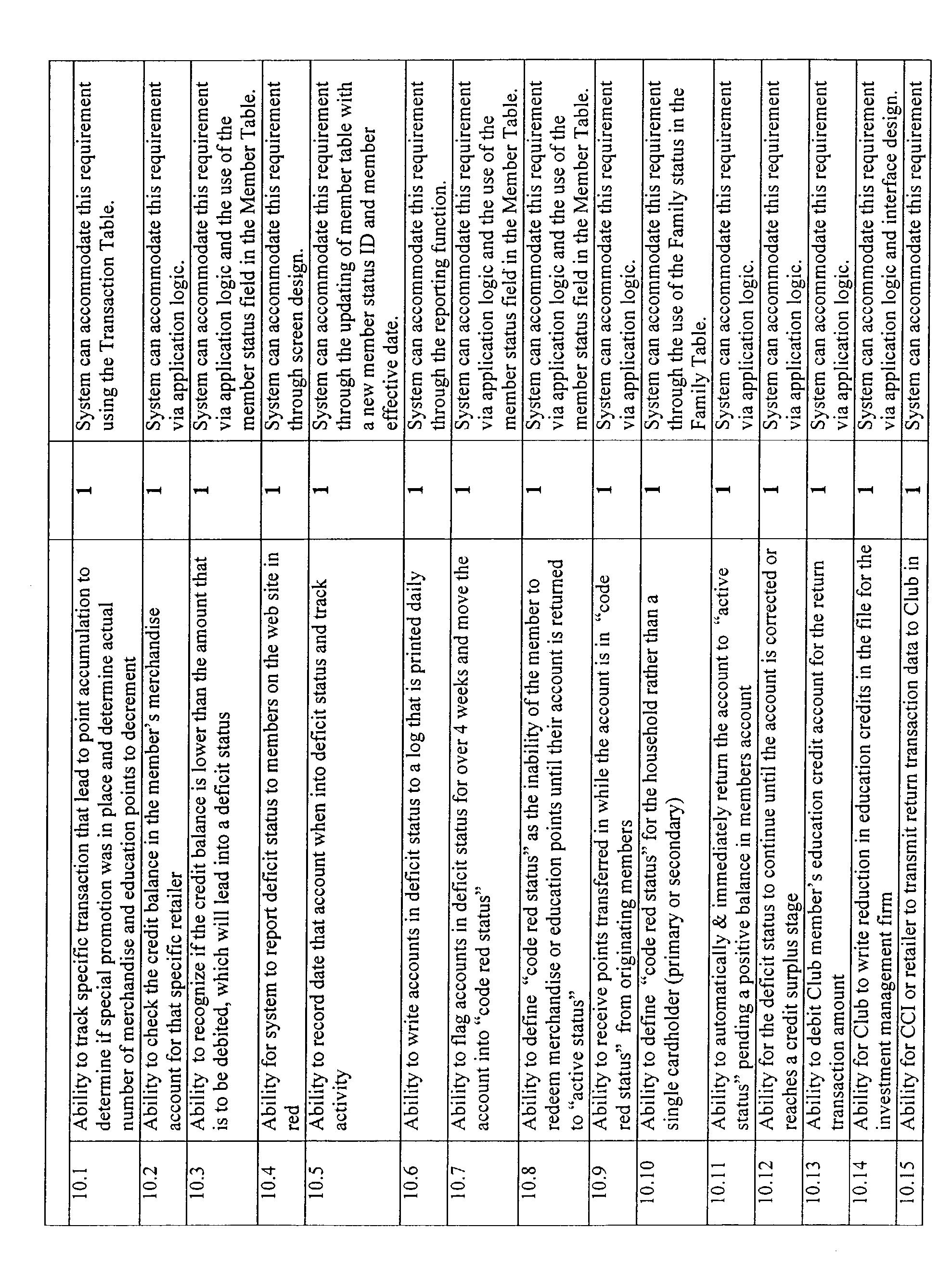 Figure US20030023491A1-20030130-P00058