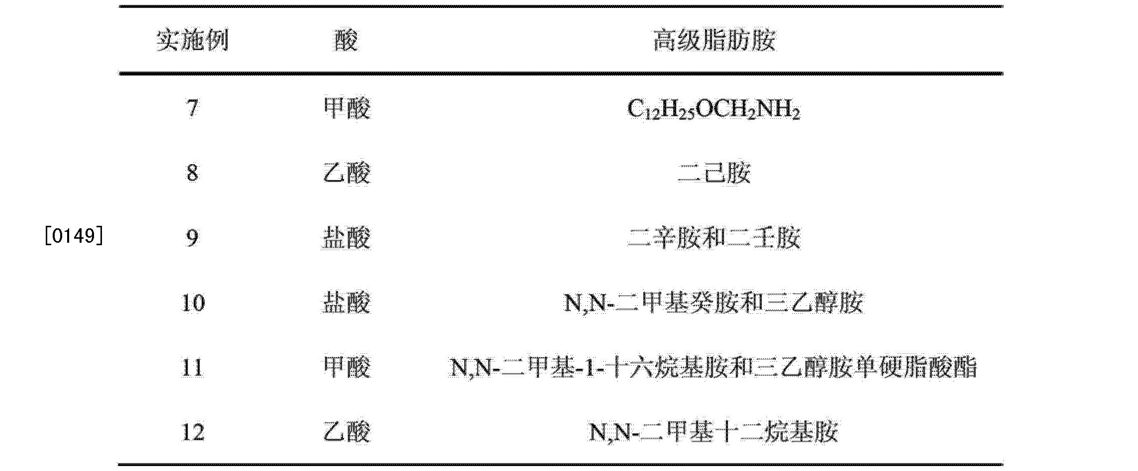 Figure CN103113781BD00131